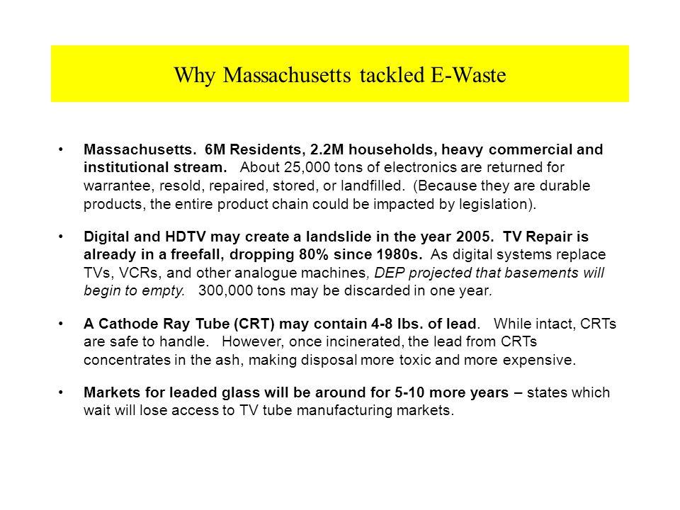 Why Massachusetts tackled E-Waste Massachusetts.