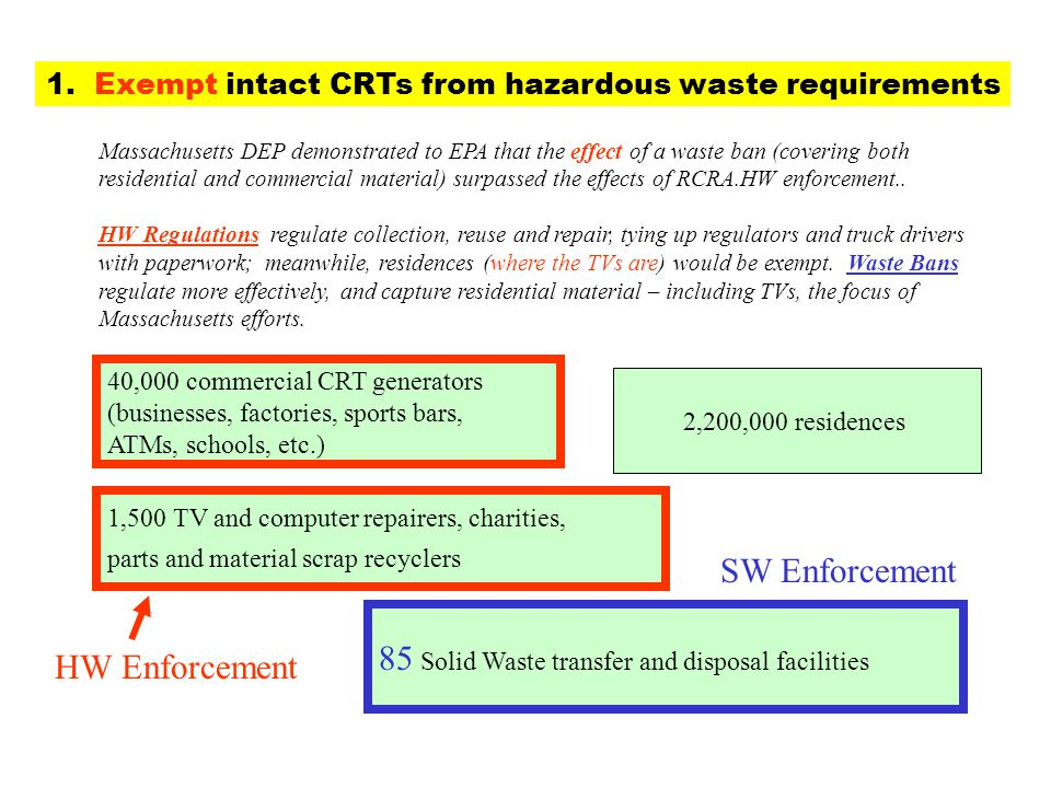 6. Ban CRTs from Disposal 5.Establish single-payer system (grant program) 2.