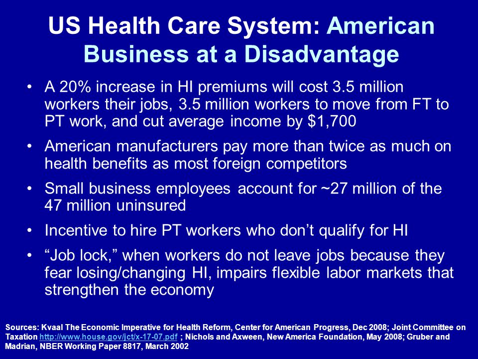US Health Care System: American Business at a Disadvantage A 20% increase in HI premiums will cost 3.5 million workers their jobs, 3.5 million workers to move from FT to PT work, and cut average income by $1,700 American manufacturers pay more than twice as much on health benefits as most foreign competitors Small business employees account for ~27 million of the 47 million uninsured Incentive to hire PT workers who don't qualify for HI Job lock, when workers do not leave jobs because they fear losing/changing HI, impairs flexible labor markets that strengthen the economy Sources: Kvaal The Economic Imperative for Health Reform, Center for American Progress, Dec 2008; Joint Committee on Taxation http://www.house.gov/jct/x-17-07.pdf ; Nichols and Axween, New America Foundation, May 2008; Gruber andhttp://www.house.gov/jct/x-17-07.pdf Madrian, NBER Working Paper 8817, March 2002