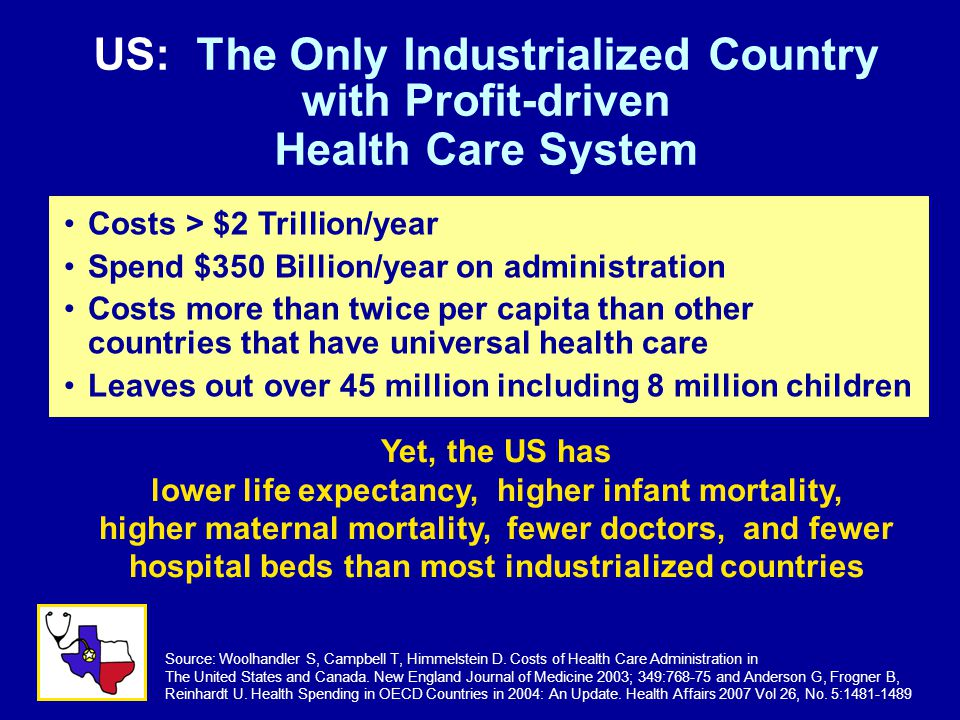 US: The Only Industrialized Country with Profit-driven Health Care System Costs > $2 Trillion/year Spend $350 Billion/year on administration Costs more than twice per capita than other countries that have universal health care Leaves out over 45 million including 8 million children Source: Woolhandler S, Campbell T, Himmelstein D.