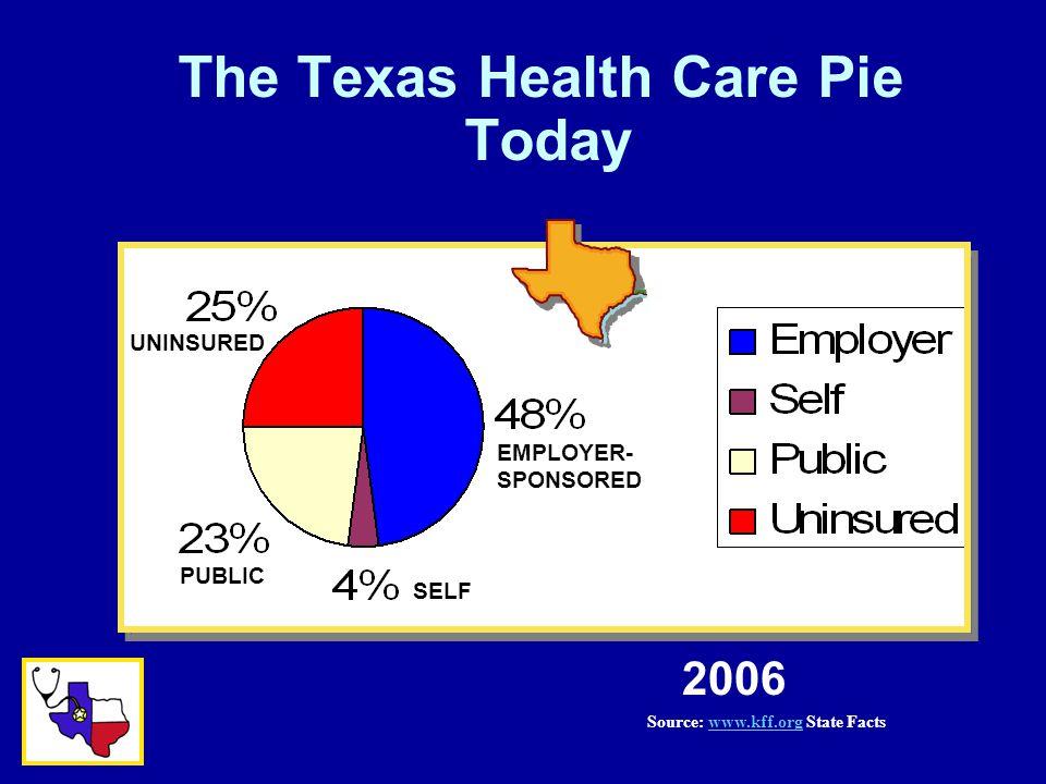 Daisetta, Texas Sinkhole The U.S. For-Profit Health Care System