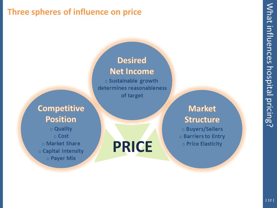 | 12 | What influences hospital pricing Three spheres of influence on price PRICE