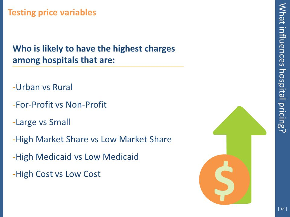 | 13 | Who is likely to have the highest charges among hospitals that are: -Urban vs Rural -For-Profit vs Non-Profit -Large vs Small -High Market Share vs Low Market Share -High Medicaid vs Low Medicaid -High Cost vs Low Cost Testing price variables What influences hospital pricing.