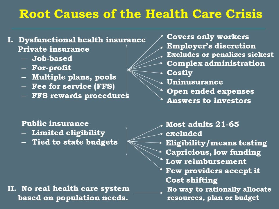 Root Causes of the Health Care Crisis I.