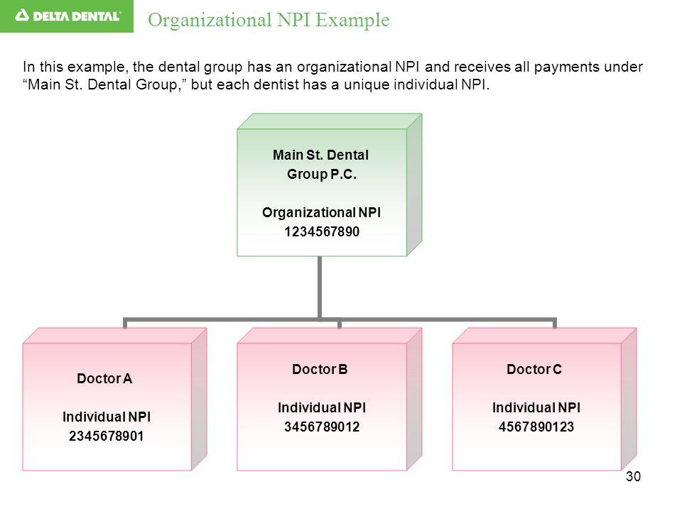 30 Organizational NPI Example Main St. Dental Group P.C.