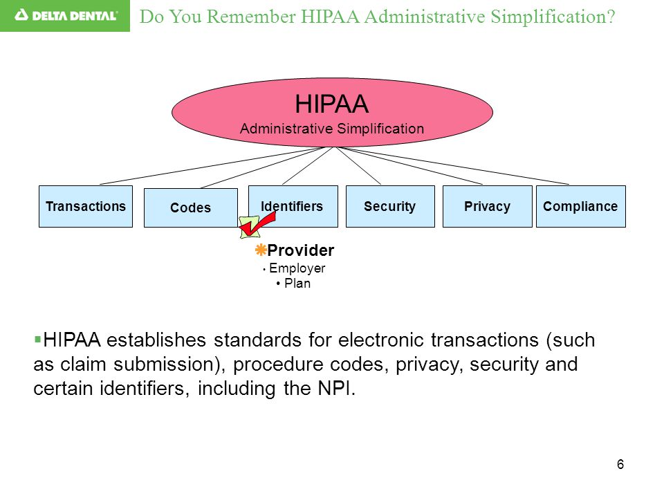 6 HIPAA Administrative Simplification TransactionsIdentifiersSecurityPrivacyCompliance  HIPAA establishes standards for electronic transactions (such