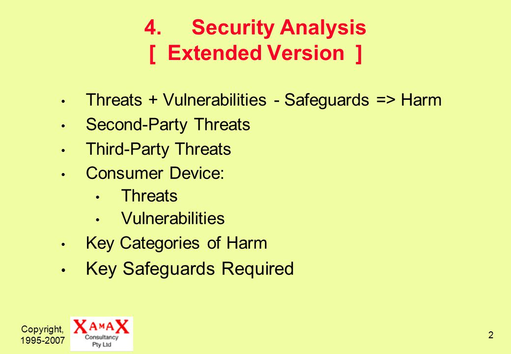 Copyright, 1995-2007 2 4.Security Analysis [ Extended Version ] Threats + Vulnerabilities - Safeguards => Harm Second-Party Threats Third-Party Threats Consumer Device: Threats Vulnerabilities Key Categories of Harm Key Safeguards Required