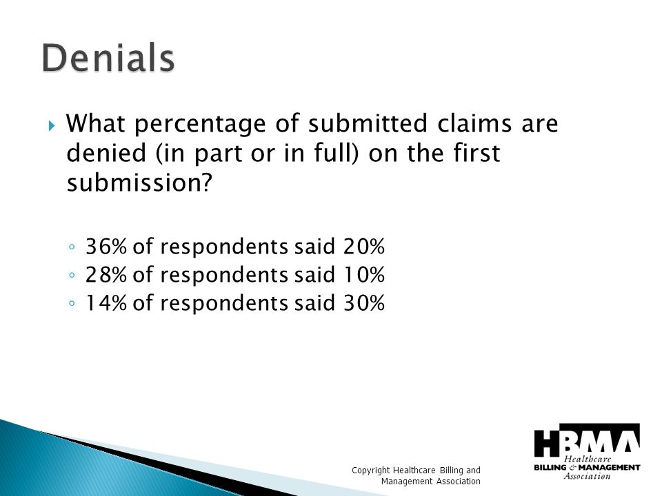  What percentage of submitted claims are denied (in part or in full) on the first submission.