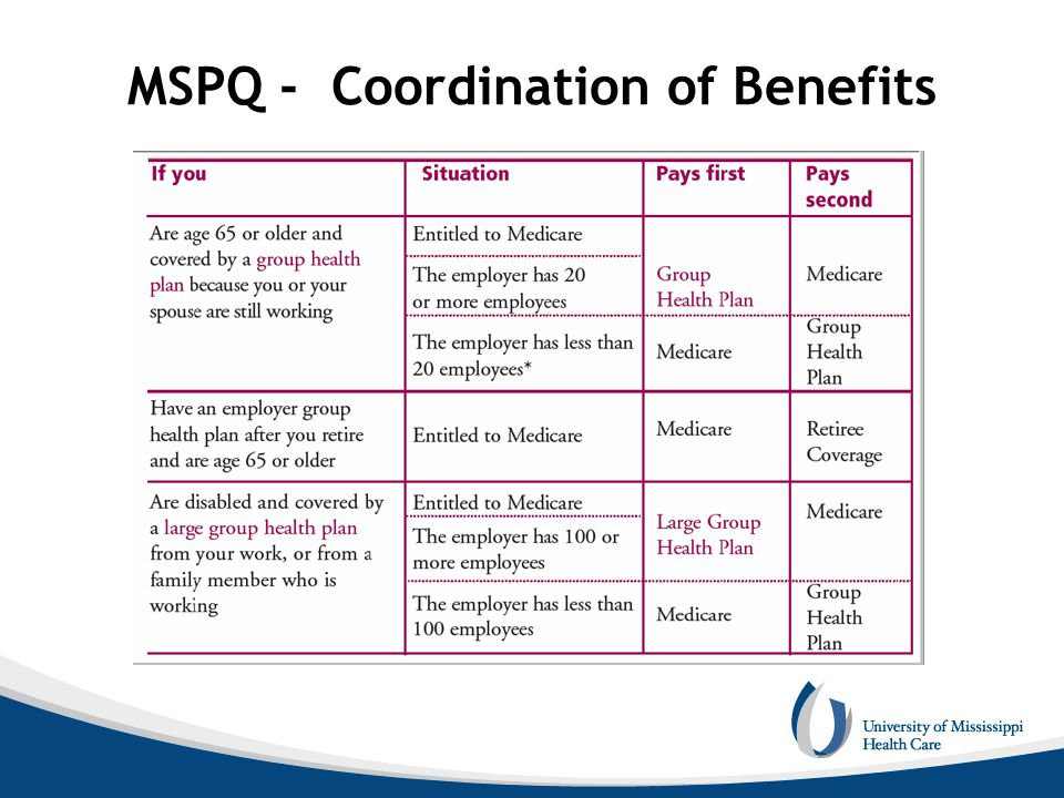 MSPQ - Coordination of Benefits