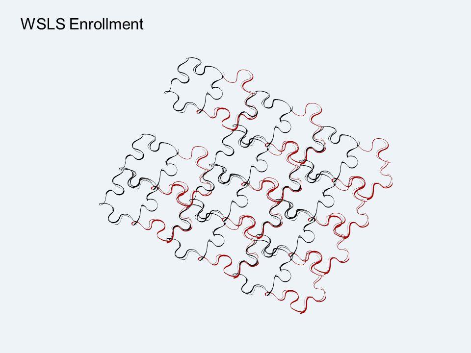 WSLS Enrollment