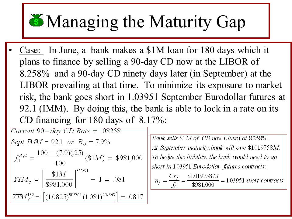 Managing the Maturity Gap Case: In June, a bank makes a $1M loan for 180 days which it plans to finance by selling a 90-day CD now at the LIBOR of 8.258% and a 90-day CD ninety days later (in September) at the LIBOR prevailing at that time.