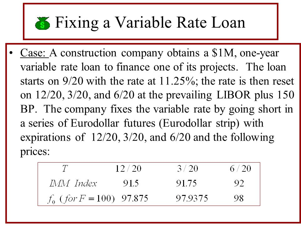 Fixing a Variable Rate Loan Case: A construction company obtains a $1M, one-year variable rate loan to finance one of its projects.