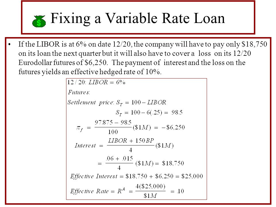 Fixing a Variable Rate Loan If the LIBOR is at 6% on date 12/20, the company will have to pay only $18,750 on its loan the next quarter but it will also have to cover a loss on its 12/20 Eurodollar futures of $6,250.