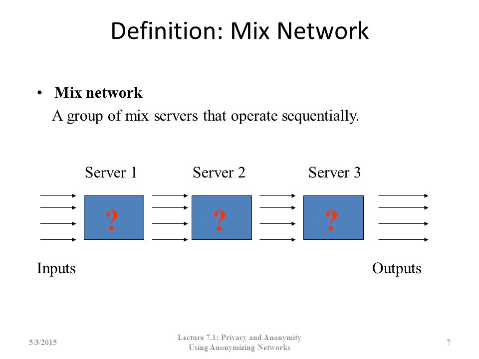 Definition: Mix Network 5/3/20157 Mix network A group of mix servers that operate sequentially. Server 1Server 2Server 3 InputsOutputs ??? Lecture 7.1