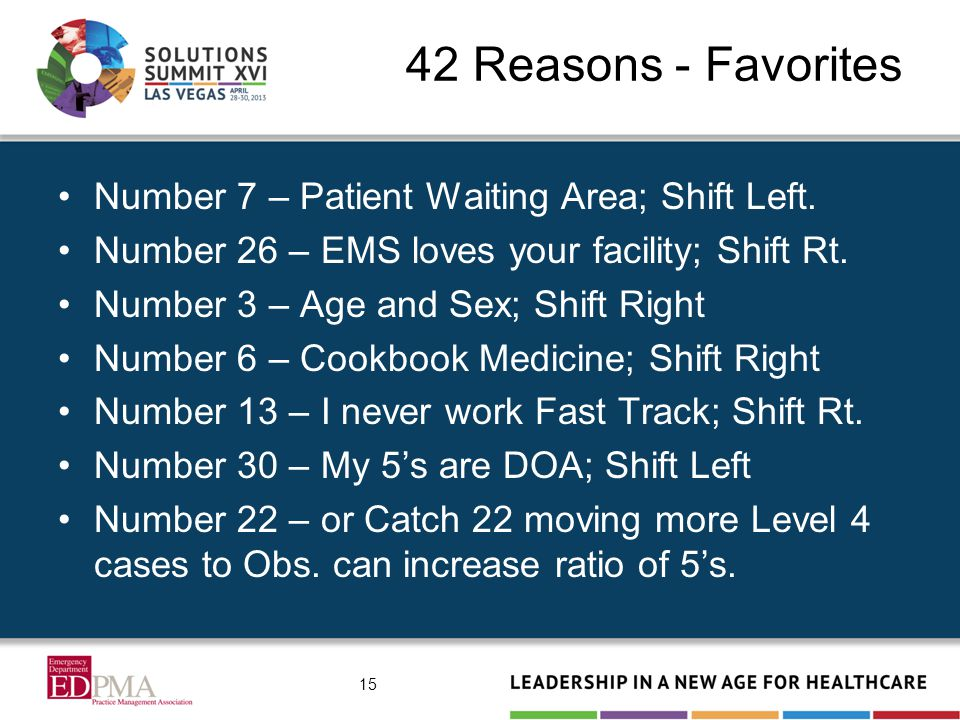 42 Reasons - Favorites Number 7 – Patient Waiting Area; Shift Left.