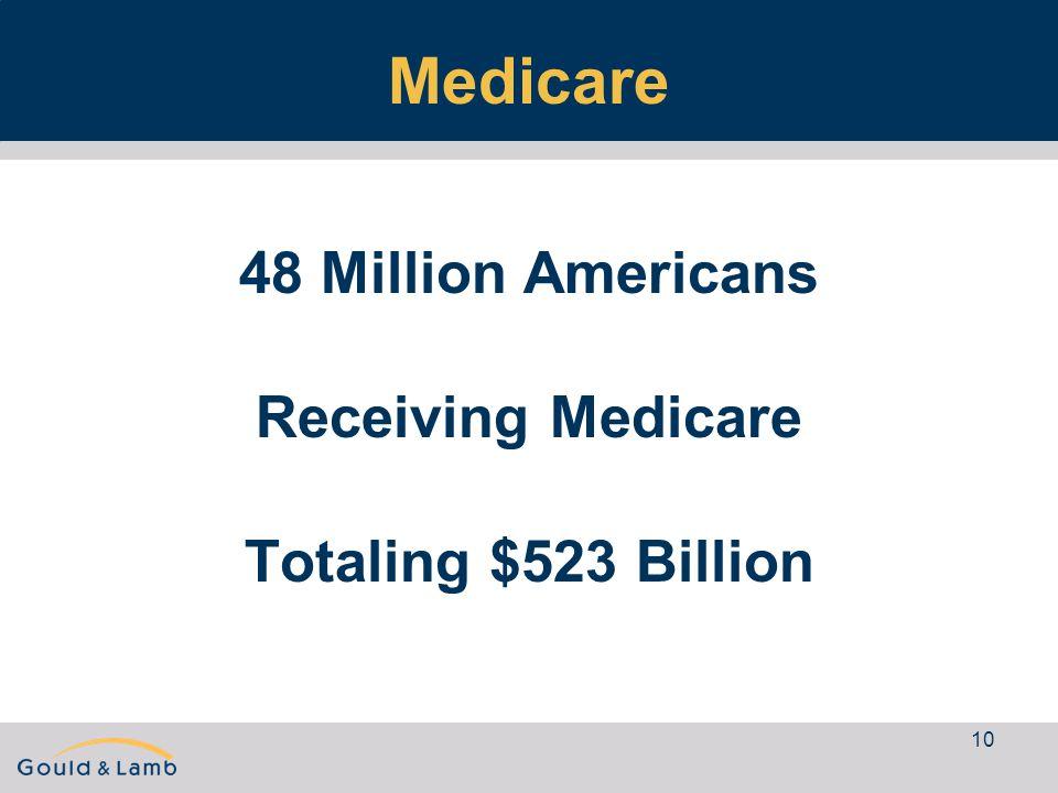 10 Medicare 48 Million Americans Receiving Medicare Totaling $523 Billion