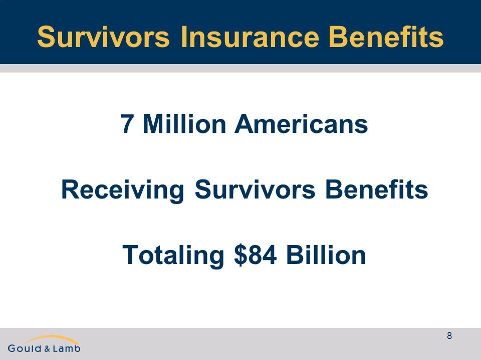 8 Survivors Insurance Benefits 7 Million Americans Receiving Survivors Benefits Totaling $84 Billion