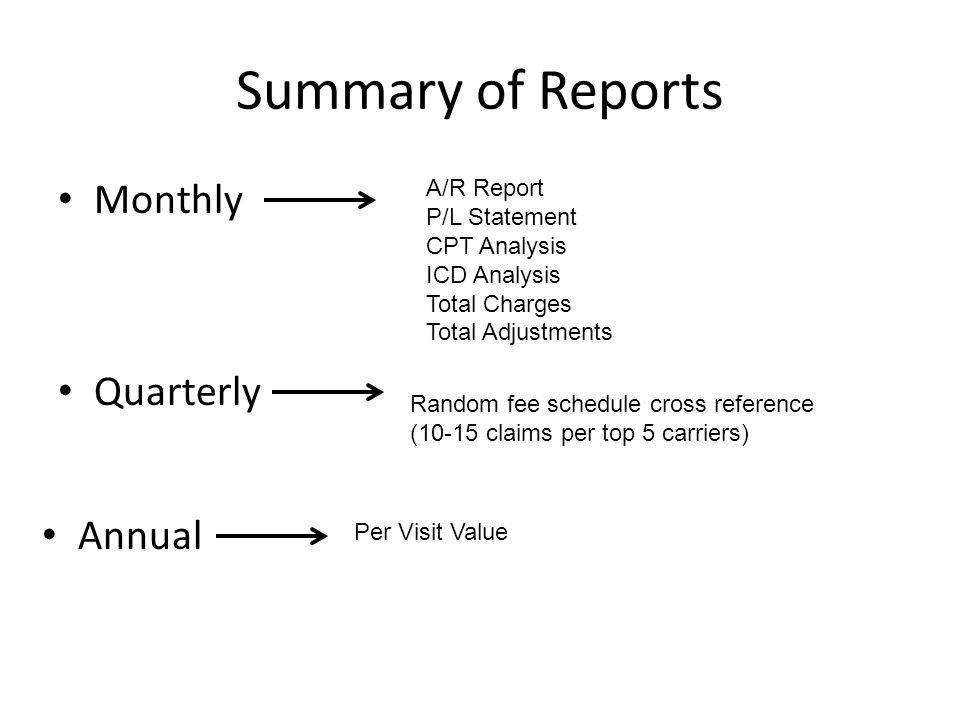 Summary of Reports Monthly A/R Report P/L Statement CPT Analysis ICD Analysis Total Charges Total Adjustments Annual Per Visit Value Quarterly Random fee schedule cross reference (10-15 claims per top 5 carriers)