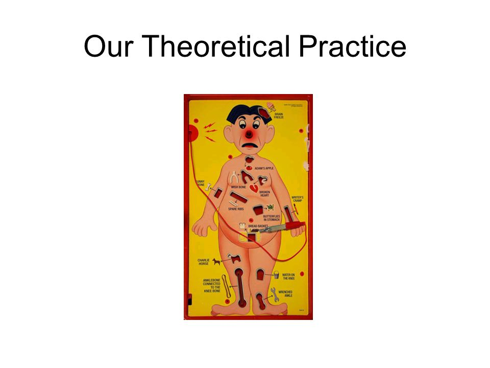 Our Theoretical Practice