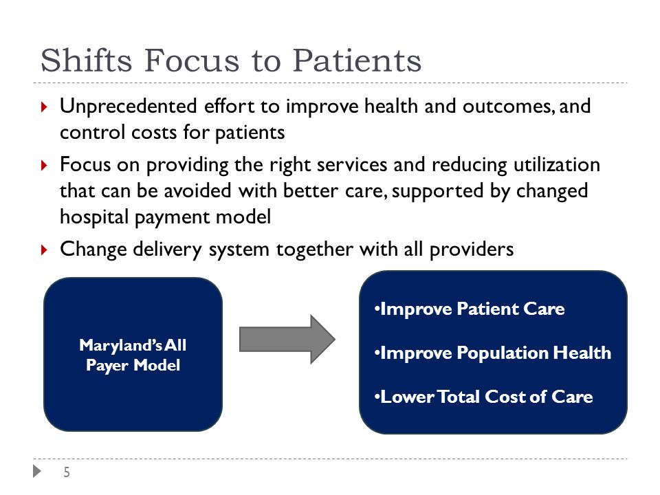 5 Shifts Focus to Patients  Unprecedented effort to improve health and outcomes, and control costs for patients  Focus on providing the right services and reducing utilization that can be avoided with better care, supported by changed hospital payment model  Change delivery system together with all providers Maryland's All Payer Model Improve Patient Care Improve Population Health Lower Total Cost of Care