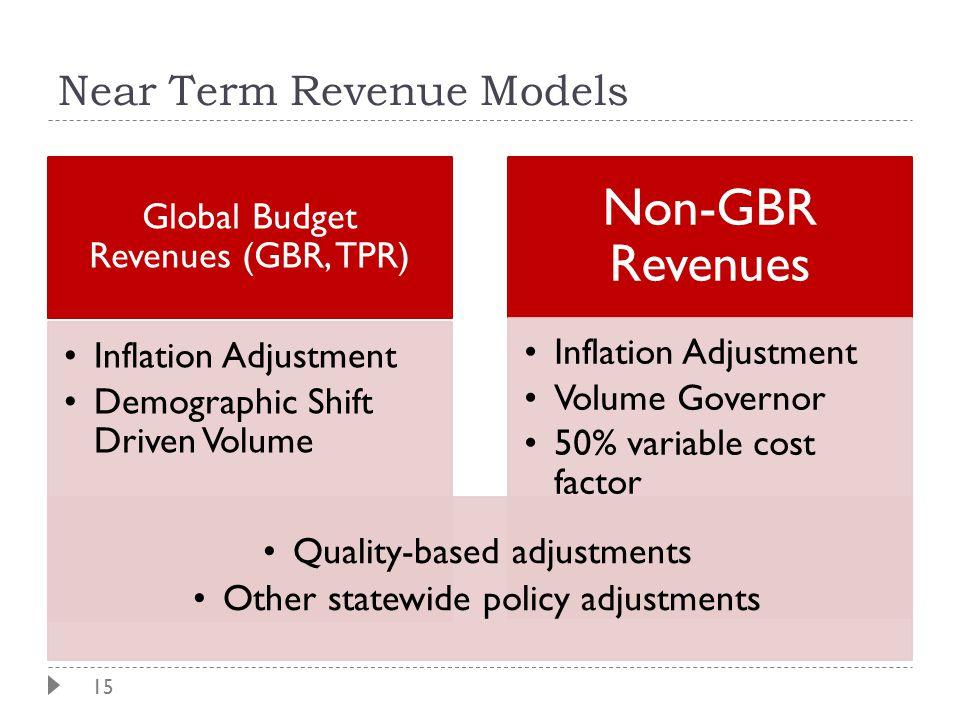 15 Near Term Revenue Models Global Budget Revenues (GBR, TPR) Inflation Adjustment Demographic Shift Driven Volume Non-GBR Revenues Inflation Adjustme