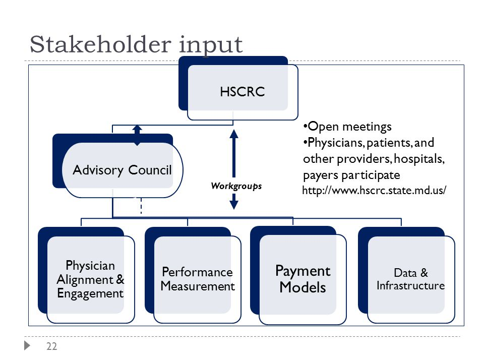 22 HSCRC Advisory Council Physician Alignment & Engagement Performance Measurement Payment Models Data & Infrastructure Stakeholder input Workgroups Open meetings Physicians, patients, and other providers, hospitals, payers participate http://www.hscrc.state.md.us/