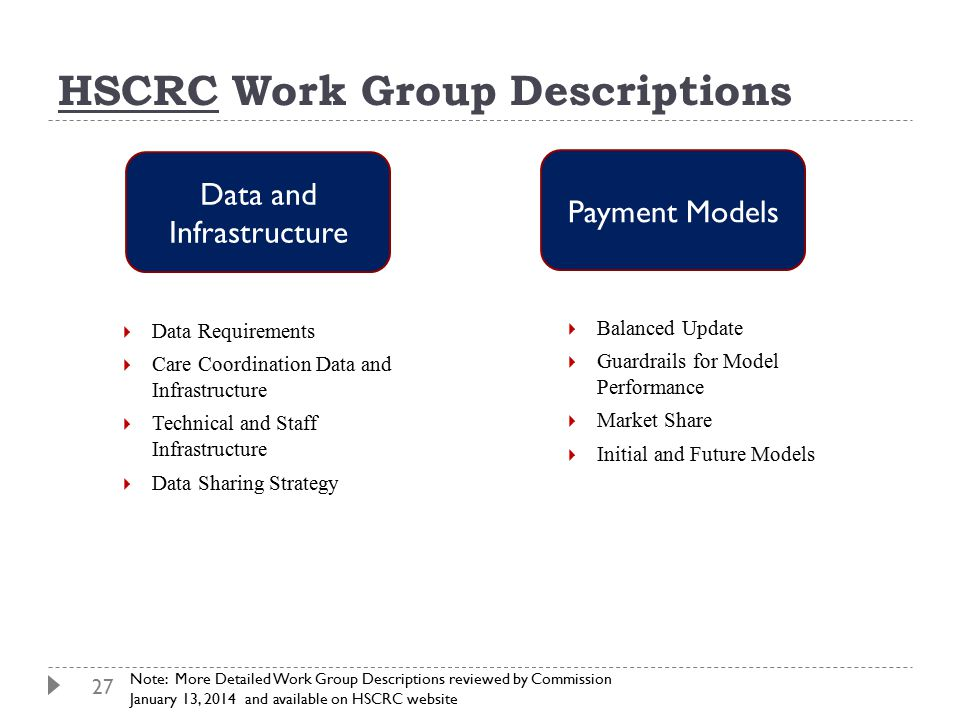 27 HSCRC Work Group Descriptions Mid-Term (FY 2015- 017) Data and Infrastructure  Data Requirements  Care Coordination Data and Infrastructure  Tec