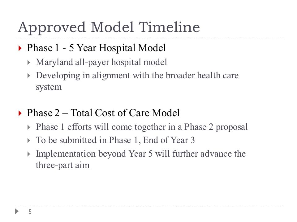 5 Approved Model Timeline  Phase 1 - 5 Year Hospital Model  Maryland all-payer hospital model  Developing in alignment with the broader health care system  Phase 2 – Total Cost of Care Model  Phase 1 efforts will come together in a Phase 2 proposal  To be submitted in Phase 1, End of Year 3  Implementation beyond Year 5 will further advance the three-part aim