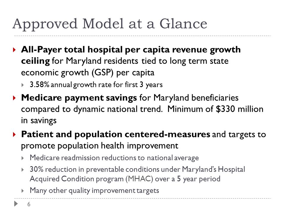 6 Approved Model at a Glance  All-Payer total hospital per capita revenue growth ceiling for Maryland residents tied to long term state economic growth (GSP) per capita  3.58% annual growth rate for first 3 years  Medicare payment savings for Maryland beneficiaries compared to dynamic national trend.
