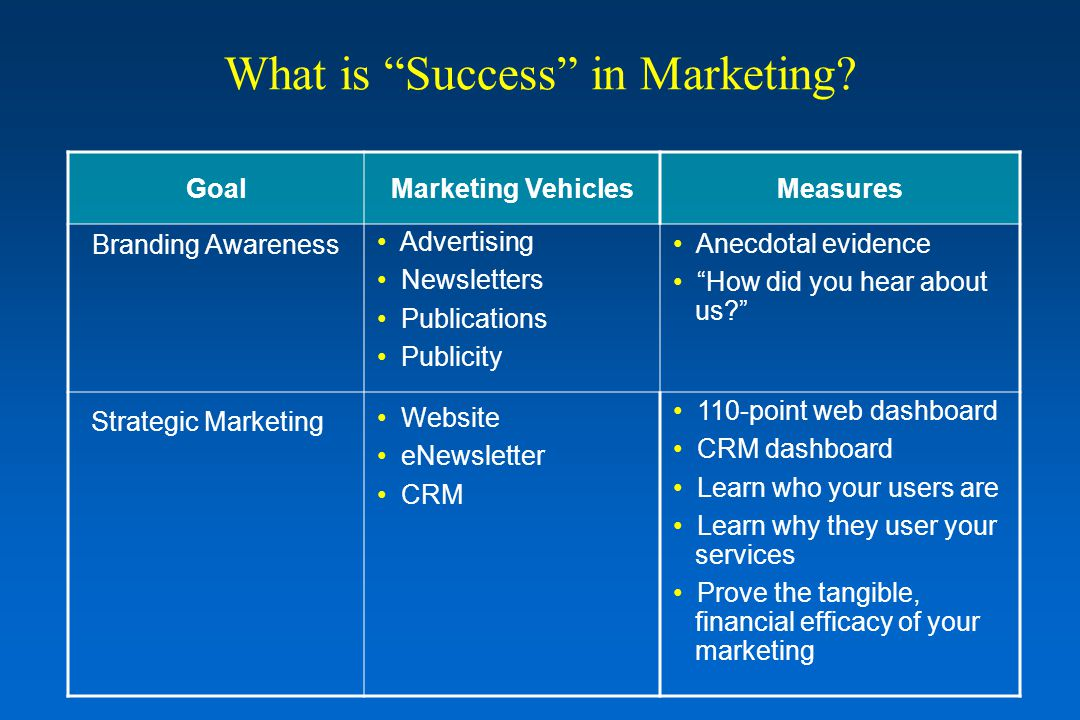 """What is """"Success"""" in Marketing? GoalMarketing VehiclesMeasures Branding Awareness Strategic Marketing Advertising Newsletters Publications Publicity W"""