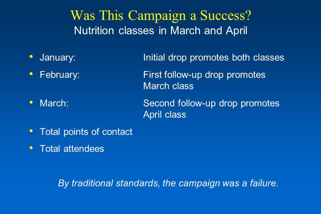 Was This Campaign a Success? Nutrition classes in March and April January:Initial drop promotes both classes February:First follow-up drop promotes Ma