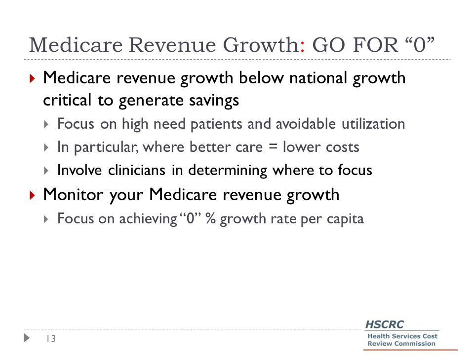 13 Medicare Revenue Growth: GO FOR 0  Medicare revenue growth below national growth critical to generate savings  Focus on high need patients and avoidable utilization  In particular, where better care = lower costs  Involve clinicians in determining where to focus  Monitor your Medicare revenue growth  Focus on achieving 0 % growth rate per capita