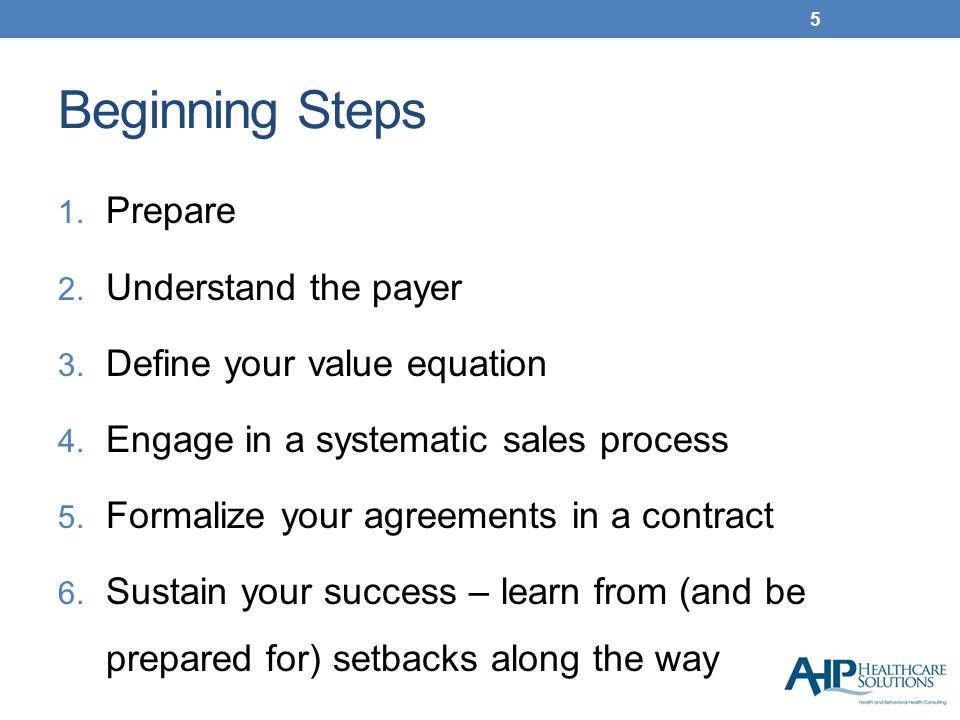 Beginning Steps 1. Prepare 2. Understand the payer 3.