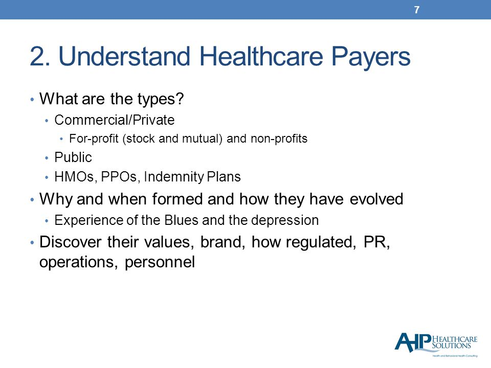 2. Understand Healthcare Payers What are the types.