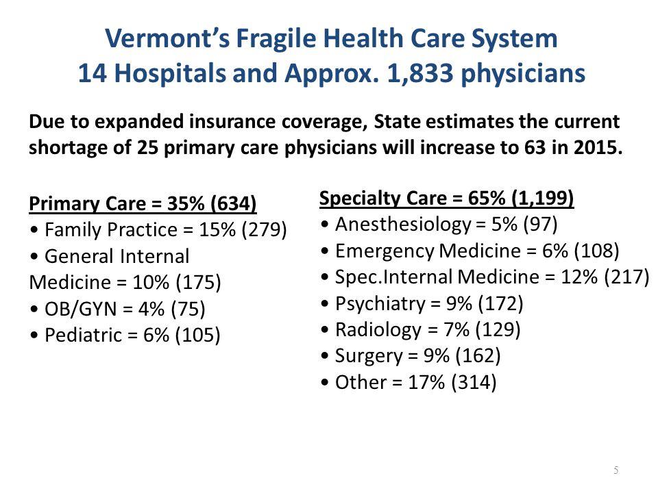 6 Act 171: 2012 Health Care Reform Bill Established Vermont Health Connect Exclusive Health Benefit Exchange Beginning on Jan.
