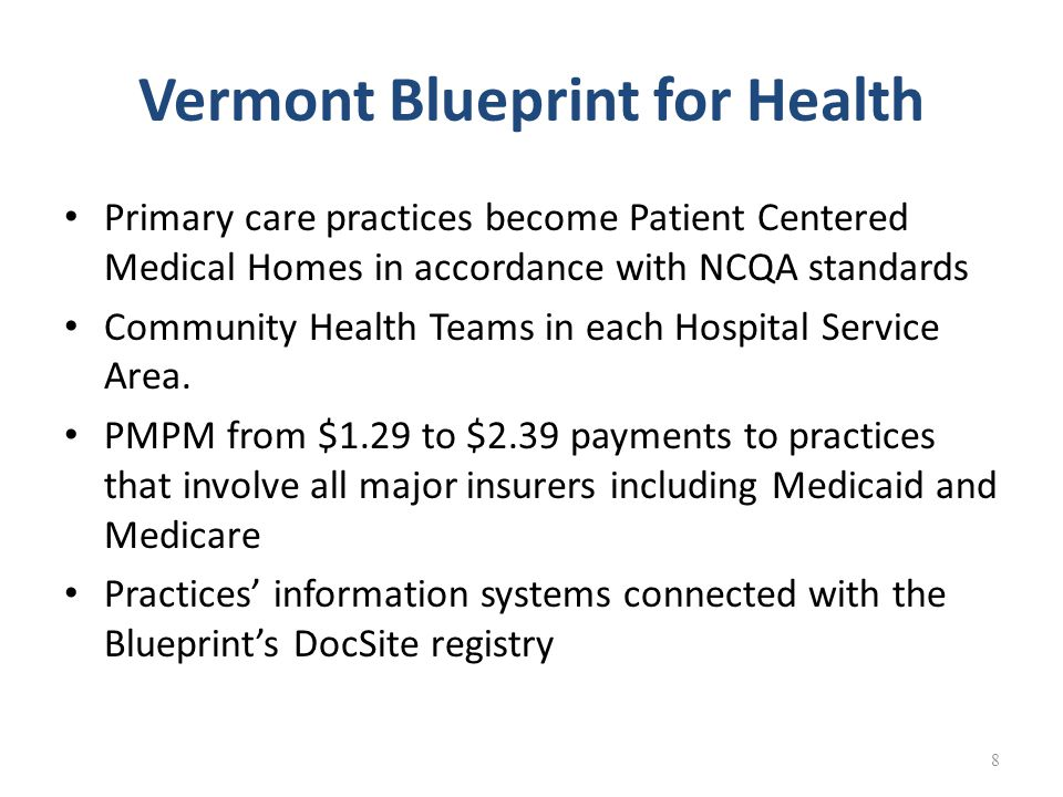 Vermont Blueprint for Health Primary care practices become Patient Centered Medical Homes in accordance with NCQA standards Community Health Teams in