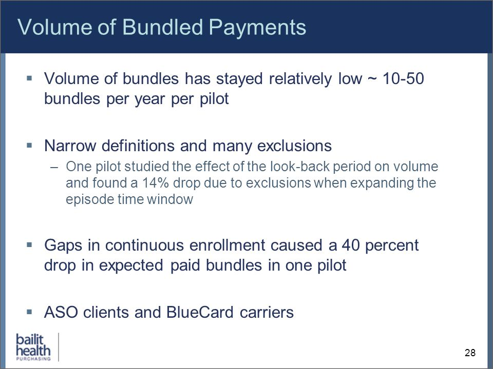 Volume of Bundled Payments  Volume of bundles has stayed relatively low ~ 10-50 bundles per year per pilot  Narrow definitions and many exclusions –One pilot studied the effect of the look-back period on volume and found a 14% drop due to exclusions when expanding the episode time window  Gaps in continuous enrollment caused a 40 percent drop in expected paid bundles in one pilot  ASO clients and BlueCard carriers 28
