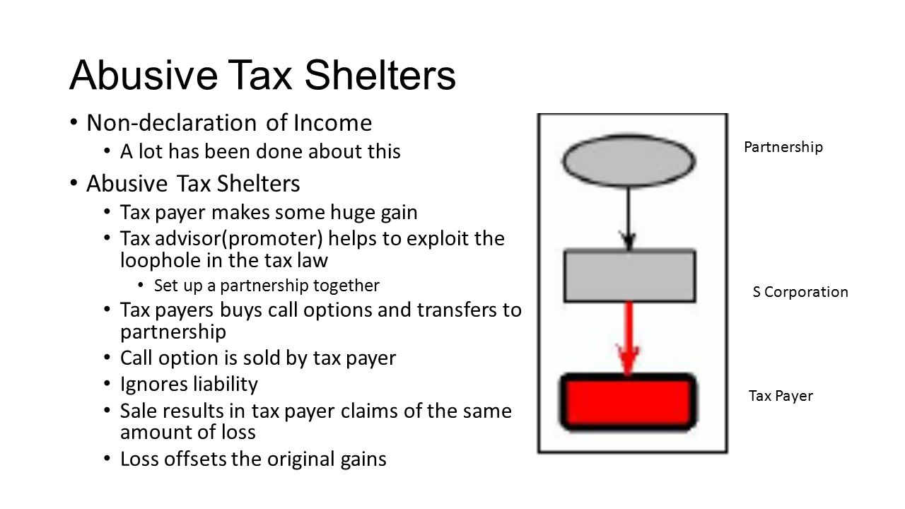 Abusive Tax Shelters Non-declaration of Income A lot has been done about this Abusive Tax Shelters Tax payer makes some huge gain Tax advisor(promoter) helps to exploit the loophole in the tax law Set up a partnership together Tax payers buys call options and transfers to partnership Call option is sold by tax payer Ignores liability Sale results in tax payer claims of the same amount of loss Loss offsets the original gains Partnership S Corporation Tax Payer