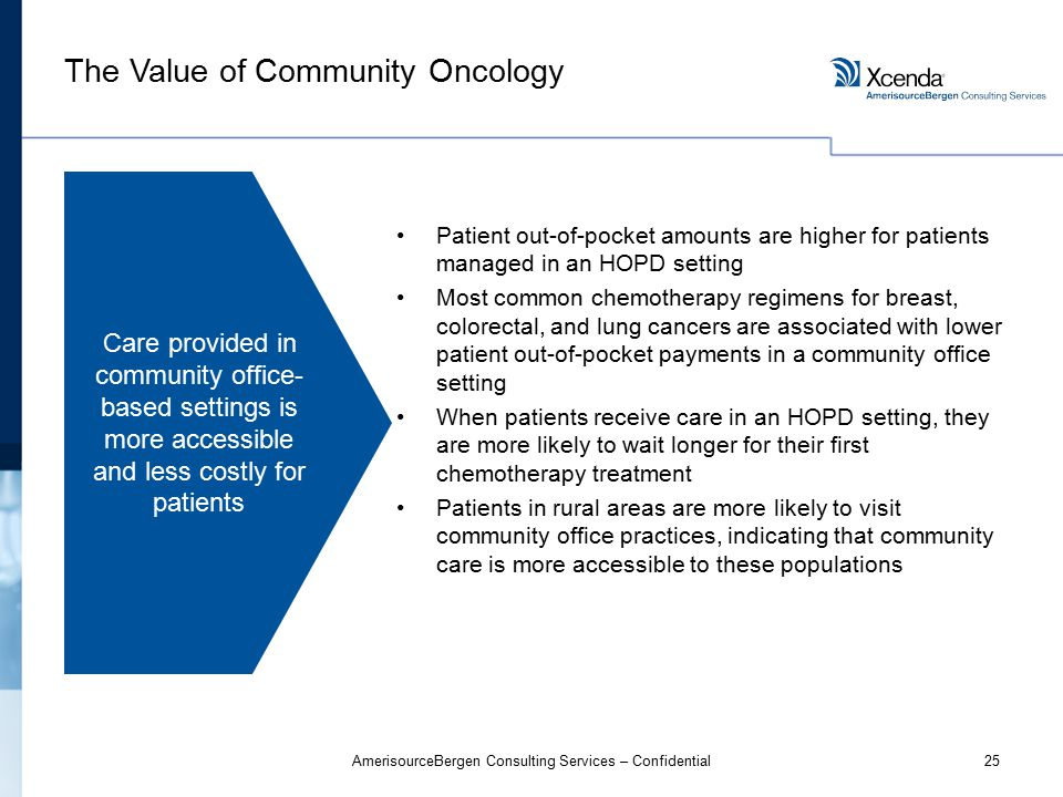 25AmerisourceBergen Consulting Services – Confidential The Value of Community Oncology Care provided in community office- based settings is more accessible and less costly for patients Patient out-of-pocket amounts are higher for patients managed in an HOPD setting Most common chemotherapy regimens for breast, colorectal, and lung cancers are associated with lower patient out-of-pocket payments in a community office setting When patients receive care in an HOPD setting, they are more likely to wait longer for their first chemotherapy treatment Patients in rural areas are more likely to visit community office practices, indicating that community care is more accessible to these populations