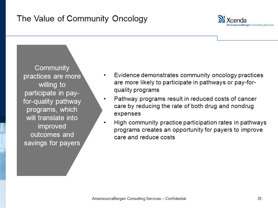 35AmerisourceBergen Consulting Services – Confidential The Value of Community Oncology Community practices are more willing to participate in pay- for-quality pathway programs, which will translate into improved outcomes and savings for payers Evidence demonstrates community oncology practices are more likely to participate in pathways or pay-for- quality programs Pathway programs result in reduced costs of cancer care by reducing the rate of both drug and nondrug expenses High community practice participation rates in pathways programs creates an opportunity for payers to improve care and reduce costs