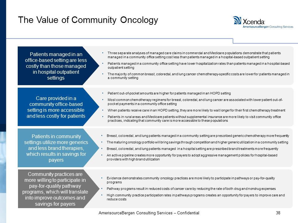 38AmerisourceBergen Consulting Services – Confidential The Value of Community Oncology Three separate analyses of managed care claims in commercial and Medicare populations demonstrate that patients managed in a community office setting cost less than patients managed in a hospital-based outpatient setting Patients managed in a community office setting have lower hospitalization rates than patients managed in a hospital-based outpatient setting The majority of common breast, colorectal, and lung cancer chemotherapy-specific costs are lower for patients managed in a community setting Patients managed in an office-based setting are less costly than those managed in hospital outpatient settings Patient out-of-pocket amounts are higher for patients managed in an HOPD setting Most common chemotherapy regimens for breast, colorectal, and lung cancer are associated with lower patient out-of- pocket payments in a community office setting When patients receive care in an HOPD setting, they are more likely to wait longer for their first chemotherapy treatment Patients in rural areas and Medicare patients without supplemental insurance are more likely to visit community office practices, indicating that community care is more accessible to these populations Care provided in a community office-based setting is more accessible and less costly for patients Breast, colorectal, and lung patients managed in a community setting are prescribed generic chemotherapy more frequently The maturing oncology portfolio will bring savings through competition and higher generic utilization in a community setting Breast, colorectal, and lung patients managed in a hospital setting are prescribed brand treatments more frequently An active pipeline creates more opportunity for payers to adopt aggressive management policies for hospital-based providers with high brand utilization Patients in community settings utilize more generics and less brand therapies, which results in savings for payers Evidence demonstrates community oncology practices are more likely to participate in pathways or pay-for-quality programs Pathway programs result in reduced costs of cancer care by reducing the rate of both drug and nondrug expenses High community practice participation rates in pathways programs creates an opportunity for payers to improve care and reduce costs Community practices are more willing to participate in pay-for-quality pathway programs, which will translate into improve outcomes and savings for payers