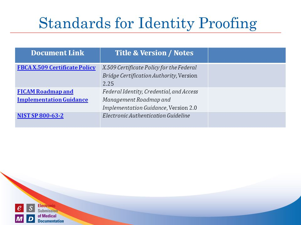 Standards for Identity Proofing Document LinkTitle & Version / Notes FBCA X.509 Certificate Policy X.509 Certificate Policy for the Federal Bridge Certification Authority, Version 2.25 FICAM Roadmap and Implementation Guidance Federal Identity, Credential, and Access Management Roadmap and Implementation Guidance, Version 2.0 NIST SP 800-63-2Electronic Authentication Guideline
