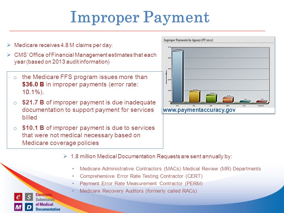 Improper Payment www.paymentaccuracy.gov  Medicare receives 4.8 M claims per day.