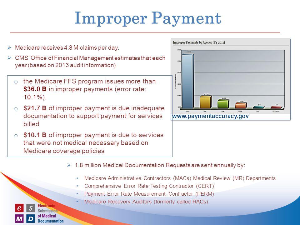 PCG/esMD Goals  Prevent improper payment through prior-authorization (e.g.