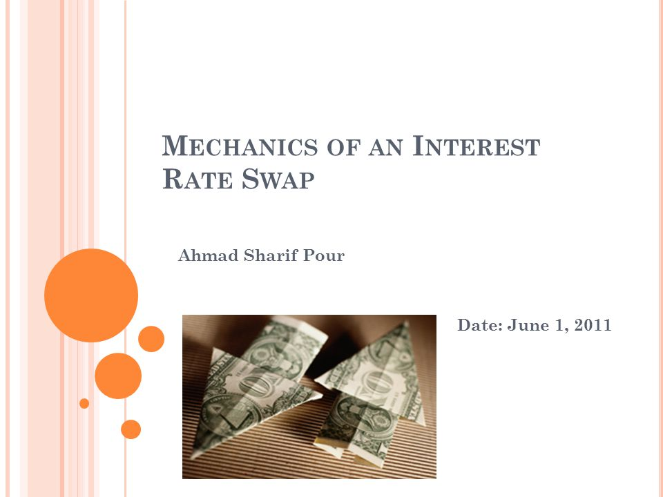 M ECHANICS OF AN I NTEREST R ATE S WAP Ahmad Sharif Pour Date: June 1, 2011