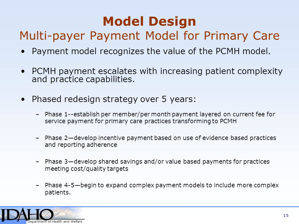 15 Model Design Multi-payer Payment Model for Primary Care Payment model recognizes the value of the PCMH model. PCMH payment escalates with increasin
