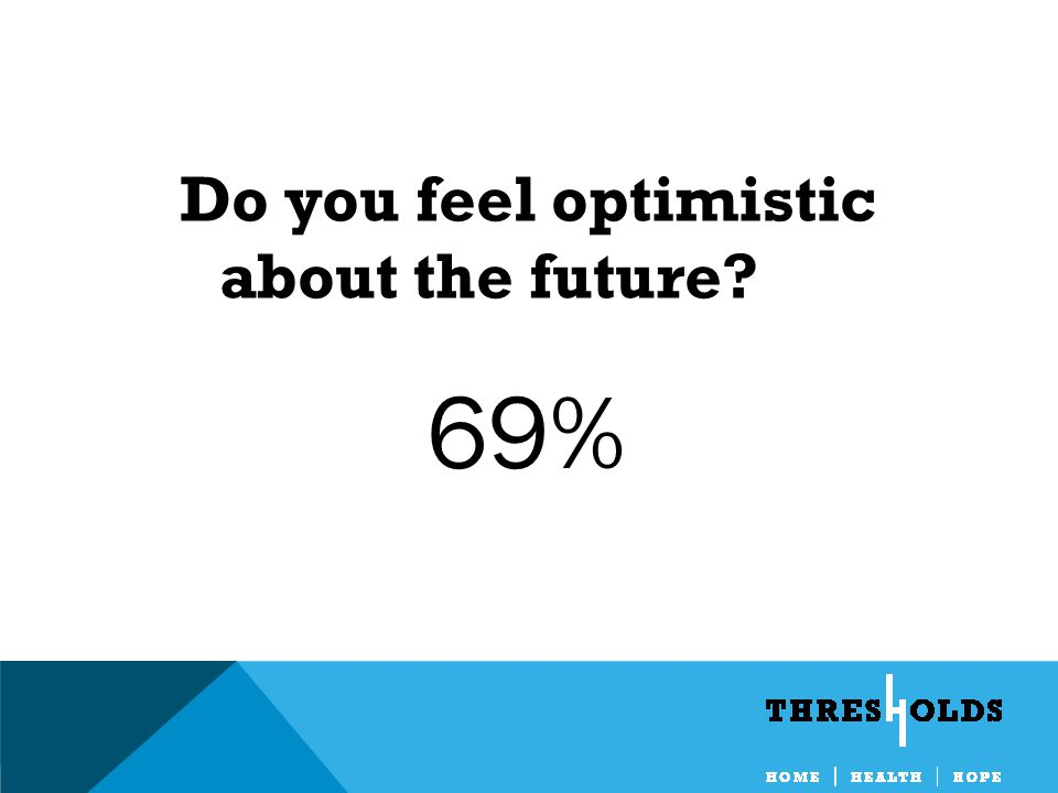 Do you feel optimistic about the future 69%