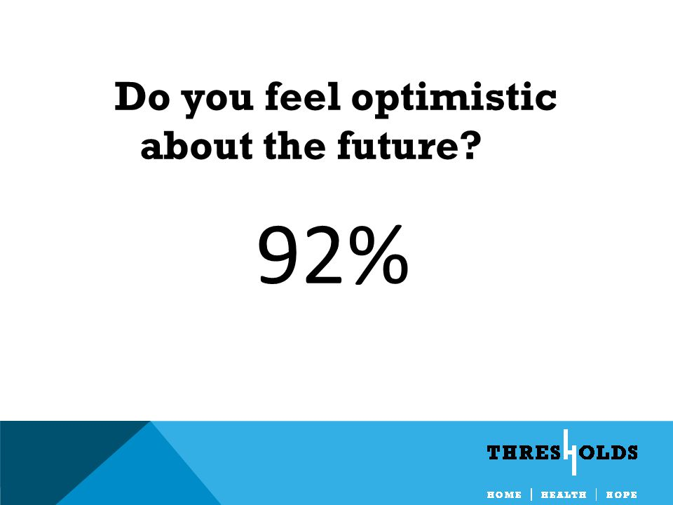 92% Do you feel optimistic about the future