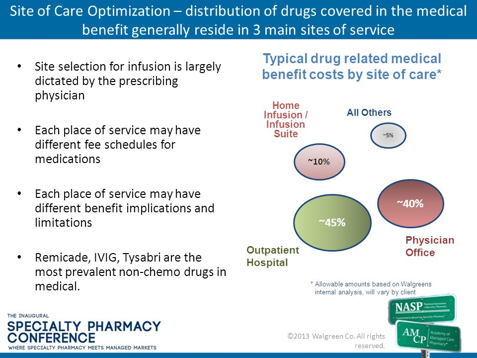 Site selection for infusion is largely dictated by the prescribing physician Each place of service may have different fee schedules for medications Ea
