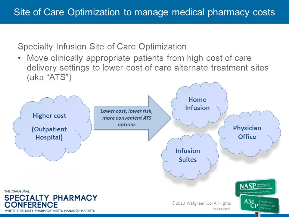 Site of Care Optimization to manage medical pharmacy costs ©2013 Walgreen Co. All rights reserved. Lower cost, lower risk, more convenient ATS options